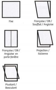 Fenêtres Aluminium type