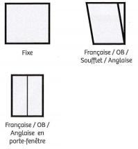 fenêtres pvc type